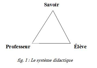Triangle-didactique_1