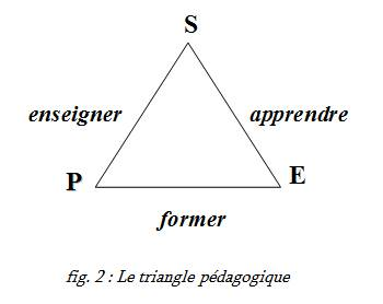Triangle_didactique_2