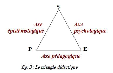 Triangle_didactique_3