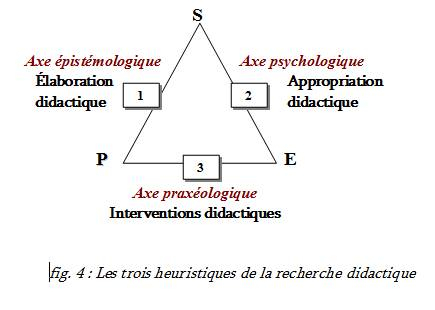 Triangle_didactique_4
