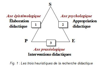 Triangle_didactique